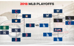 October Major League Baseball Recap
